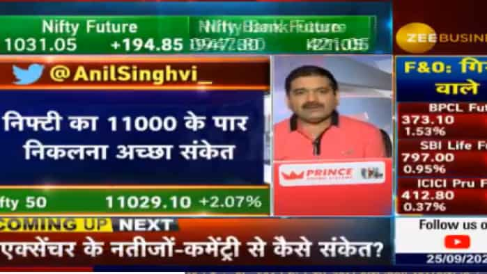 Nifty closing above 11000 is positive for markets, says Anil Singhvi, reveals Bank Nifty buy-level for investors