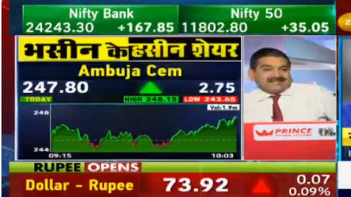 Nifty in sweetest spot, Sanjiv Bhasin tells Anil Singhvi; ACC, Ambuja Cement top buys for today