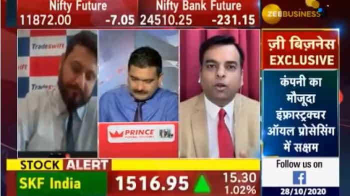 Mid-cap Picks with Anil Singhvi: Orient Cement, Delta Corp, Shriram City Union - hot stocks for investors
