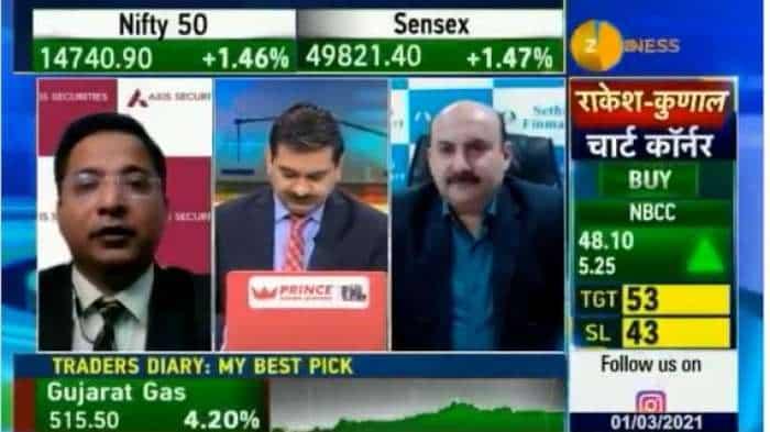 Mid-cap Picks with Anil Singhvi: Minda Corp, Bodal Chemicals, Aditya Birla Fashion are stocks to buy