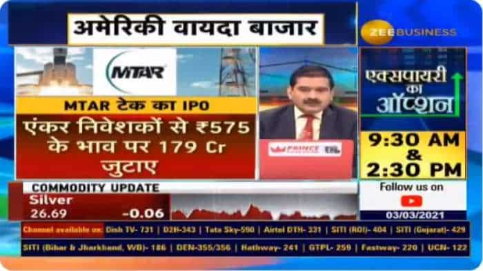 MTAR Technologies IPO Review: Invest for BIG listing gains and long term view, Market Guru Anil Singhvi says - know about valuations, risks
