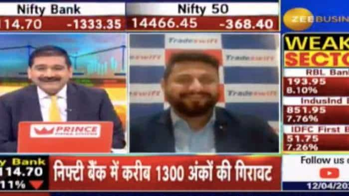 Stocks to buy with Anil Singhvi: Kothari Sugars is Sandeep Jain's recommendation today