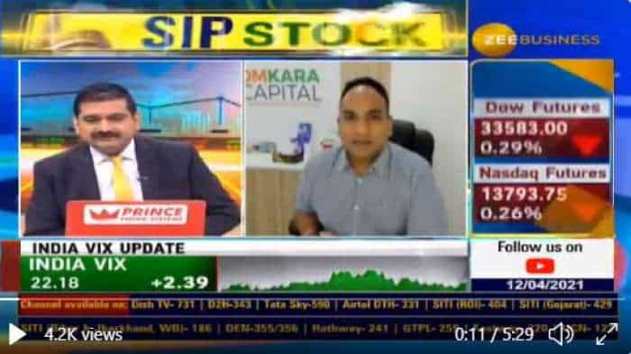 Stocks to Buy With Anil Singhvi: This company can generate good returns for investors - what Varinder Bansal said