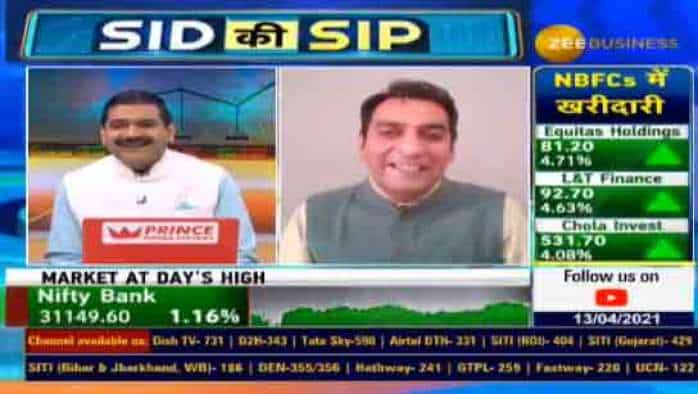 Stocks picks with Anil Singhvi: Dr Reddy's, Alkem Laboratories, Torrent Pharma, Ajanta Pharma, Aarti Drugs are top recommendations today