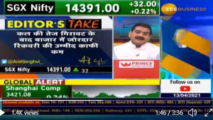 Investors must not miss this golden opportunity to invest in quality stocks: Anil Singhvi
