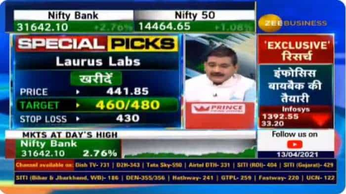 Stocks to Buy with Anil Singhvi – Experts Kunal Saraogi, Rakesh Bansal pick Laurus Labs as their Special Pick for today