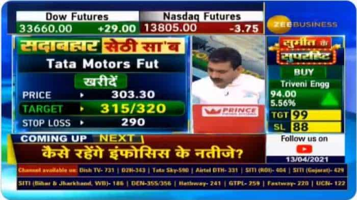 In chat with Anil Singhvi, analyst Vikas Sethi recommends Tata Motors, JSPL as top buys for big gains