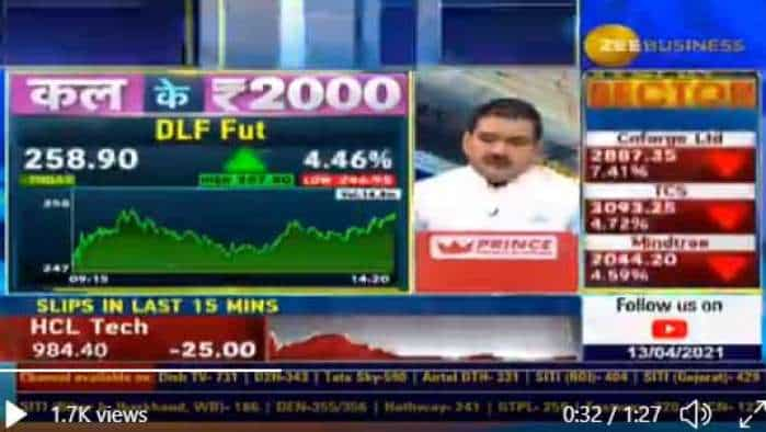Anil Singhvi recommends BUY on DLF; know the key levels and TARGET here