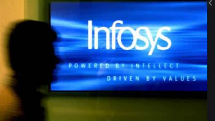 Infosys posts 17.5% fourth-quarter profit jump