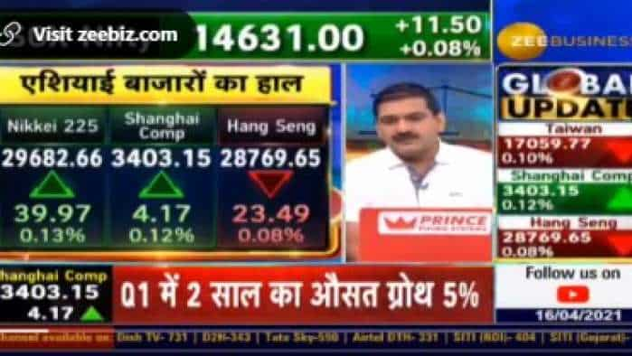 Market Outlook With Anil Singhvi: Rising Covid-19 cases to dampen Indian markets, says Market Guru