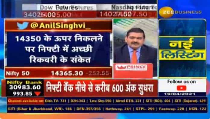 Stock market volatility: Anil Singhvi reveals key levels to watch; says Bank Nifty will take longer to recover than Nifty