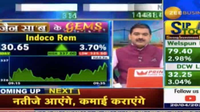 Stocks to buy with Anil Singhvi: Indoco Remedies is Sandeep Jain's recommendation today - Here is why