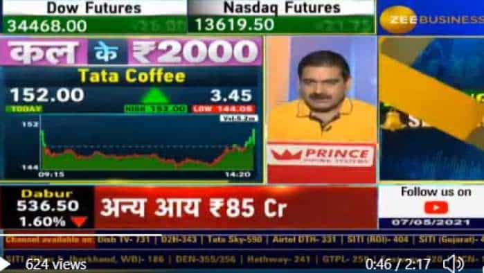 Anil Singhvi recommends Tata Coffee as his short-term trading pick today; know the reason why