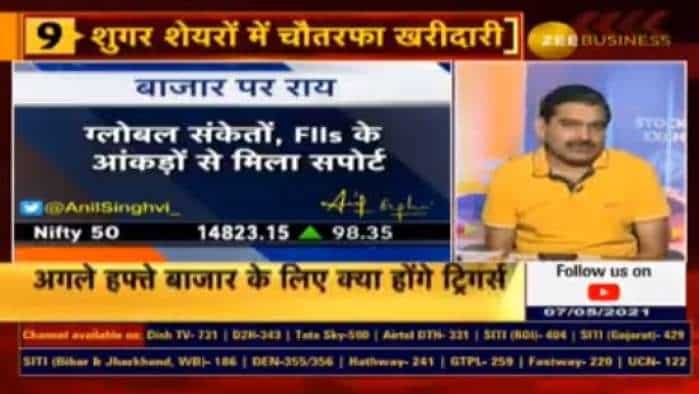 Stock Market Outlook with Anil Singhvi: Market Guru reveals Nifty, Bank Nifty support range; gives 3 triggers for Monday
