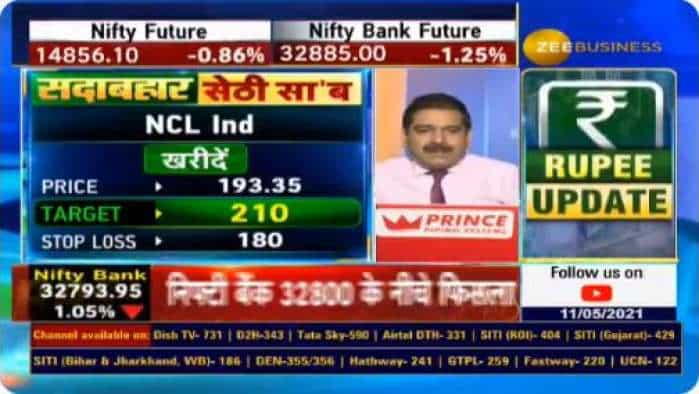 In chat with Anil Singhvi, analyst Vikas Sethi recommends NCL Industries, BPCL as top buys for big gains   - Know stop-loss, target price and more