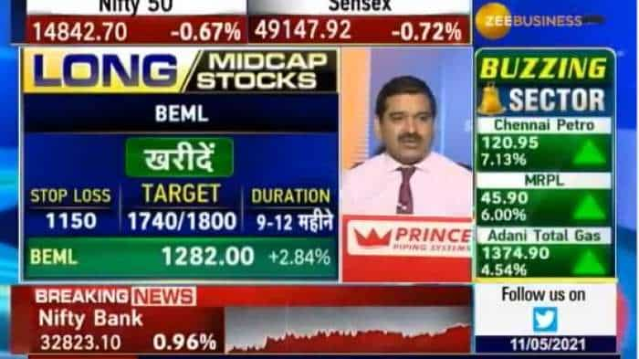 Mid-cap Picks with Anil Singhvi: Expert Sacchitanand Uttekar recommends BEML, SCI and Varun Beverages for top gains