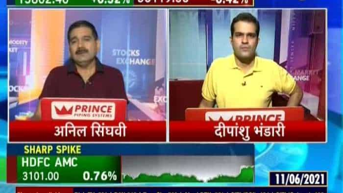 Final Trade: Know how the market performed on June 11, 2021