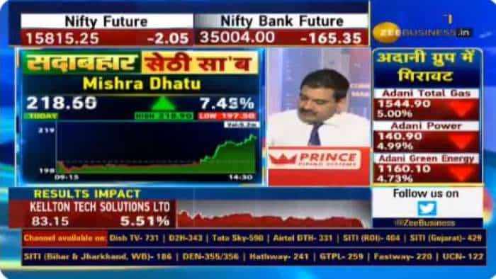 TOP PSU Stocks To Buy: In chat with Anil Singhvi, analyst Vikas Sethi recommends MIDHANI, NMDC for handsome gains