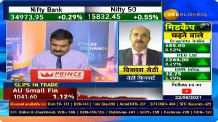 Top Stocks To Buy: In chat with Anil Singhvi, Vikas Sethi recommends IG Petrochemicals, Sterling Tools shares for money gains