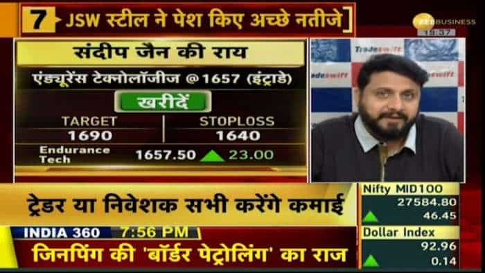 Top Stock to Buy on Monday – Dr Reddy's Lab, Endurance Technologies, EIH Associated for BUMPER GAINS – Sandeep Jain tells why