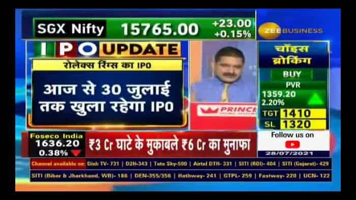 Rolex Rings IPO Preview: Money for listing benefit of increased expenses- Anil Singhvi
