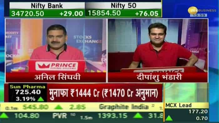 Final Trade: Know how the market performed on July 30, 2021
