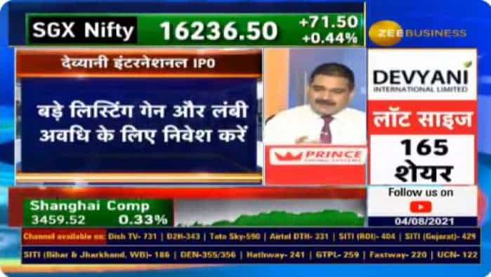 Devyani International IPO – MUST APPLY for big listing gains, long term investment, Anil Singhvi says – Low risk, high growth potential