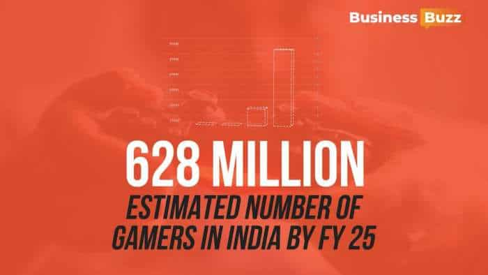 Business Buzz Episode 1:  Evolving Gaming Industry