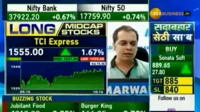 Midcap stocks to buy with Anil Singhvi: Jay Thakkar recommends Burger King, Sundaram Finance, TCI Express for gains - Check target and stoploss here