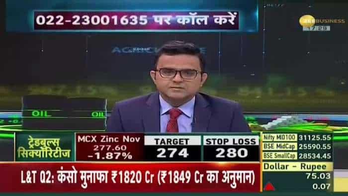 Commodities Live: Aluminum slips to ₹218 on MCX