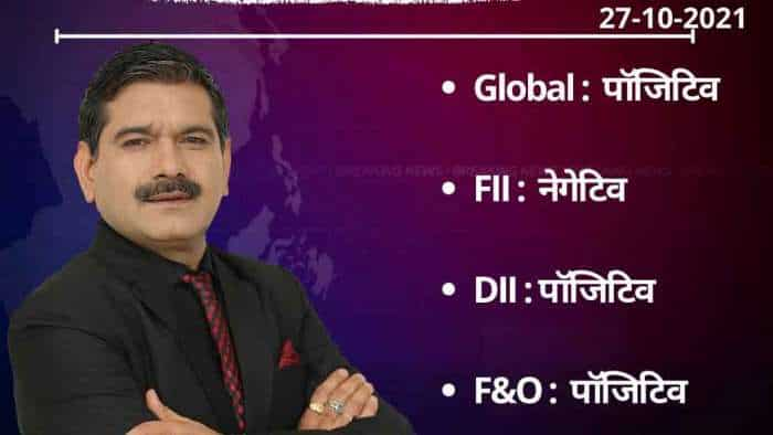 Anil Singhvi's Strategy October 27: Day support zone on Nifty is 18,100-18,175 & Bank Nifty is 40,825-41,000