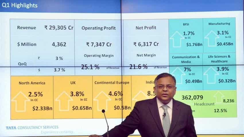 TCS' first quarter consolidated net profit rises 9%