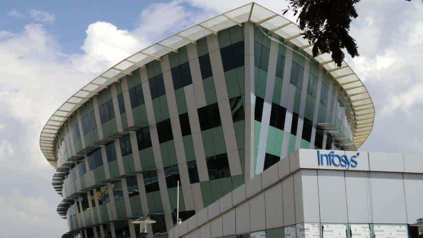 Infosys fails to meet investors' expectations