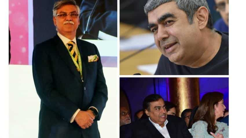 India's top managing directors at their pivotal peak