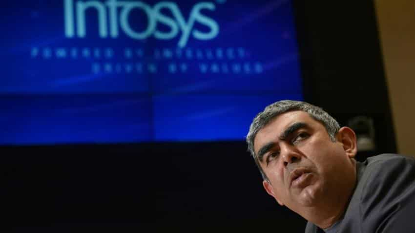 Infosys cuts forecast over 'uncertain' future