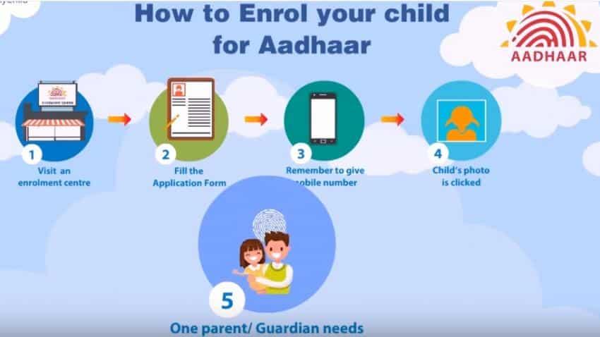 Aadhaar-PAN: Four simple ways to link before June 30
