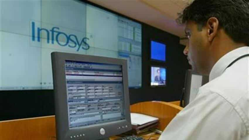 Infosys Q4 results today: All eyes on new CEO  Salil Parekh, key things to watch out for