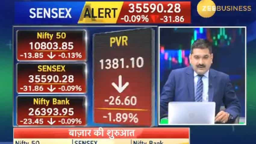 Anil Singhvi's Market Strategy June 18: Bearish outlook on pharma, metal shares