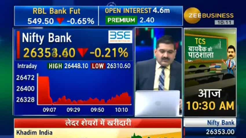 Anil Singhvi's Market Strategy June 19: Bearish on metals; ICICI Bank stock of the day