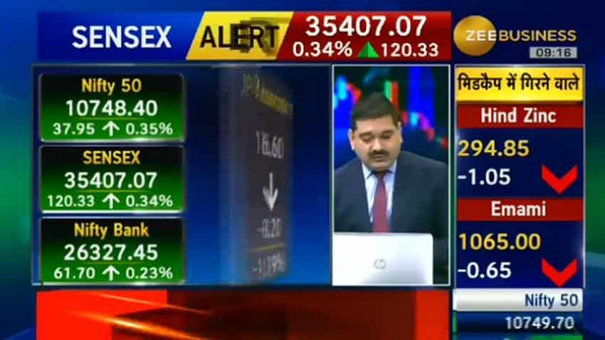 Anil Singhvi's Market Strategy June 20: Short term trend of the market will be neutral today