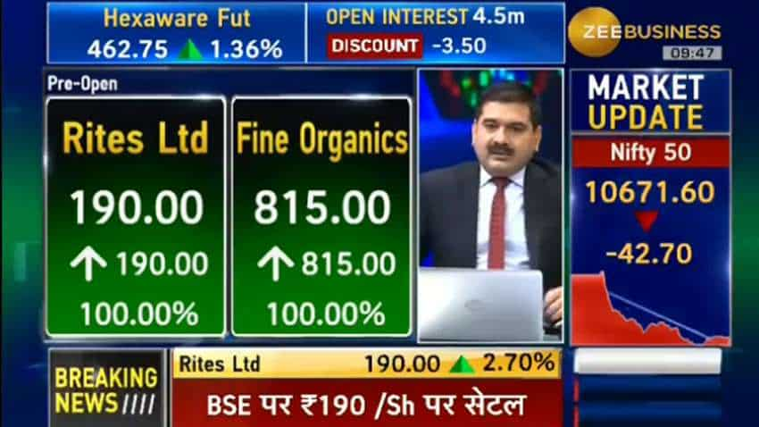 Anil Singhvi's Market Strategy July 2: Auto sector is positive; TCS is Stock of the Day
