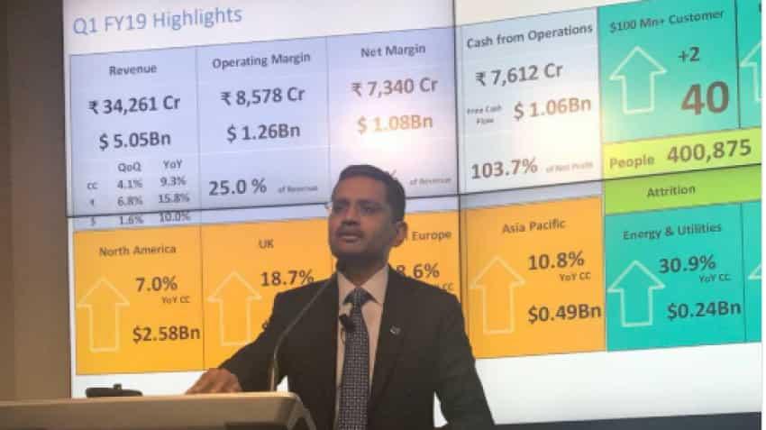 TCS Q1 FY19 profit rises 24 pct, beats estimates