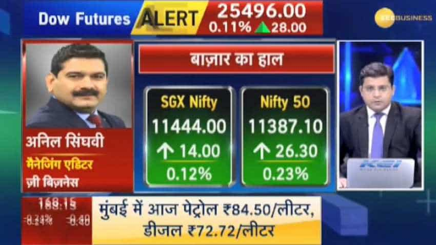 Anil Singhvi's Market Strategy August 7: Market positive; Adani Power is stock of the day
