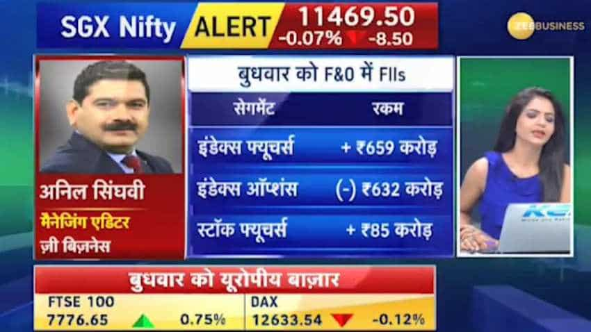 Anil Singhvi's Market Strategy August 9: Metals, Oil & Gas, Oil Marketing Cos are positive; NALCO is stock of the day