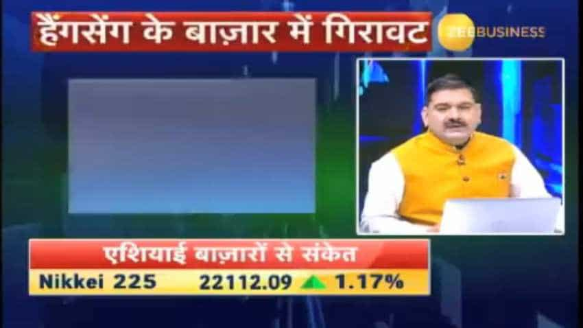 Anil Singhvi's Market Strategy August 14: Market is neutral today; TCS is Stock of the Day
