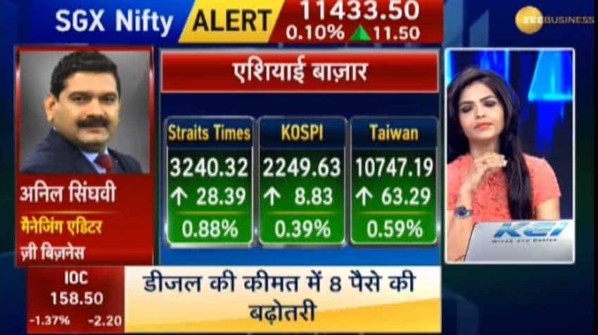Anil Singhvi's Market Strategy August 17: Banks and NBFCs are positive; Axis Bank & Union Bank are stocks of the day