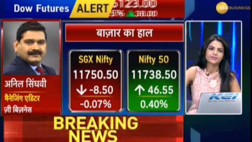 Anil Singhvi's Market Strategy August 29: Aluminium stocks are Positive; Aviation Negative