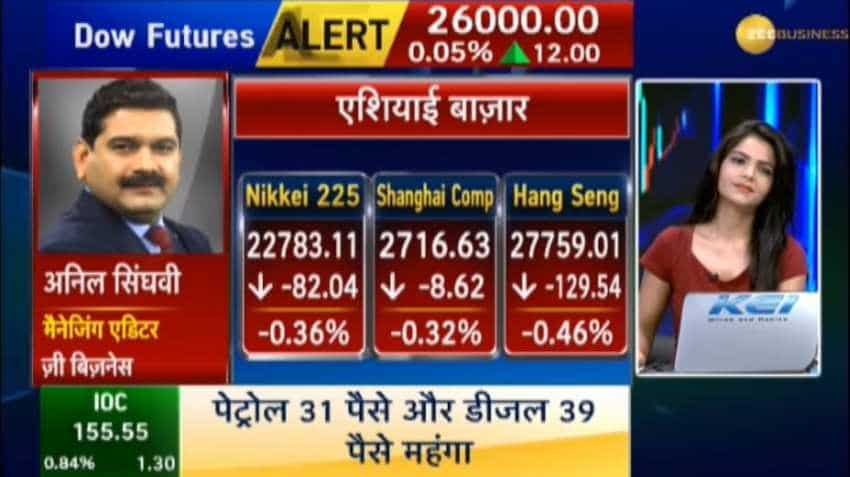 Anil Singhvi's Market Strategy September 3: Cement, Real Estate, Infra, Auto & Banks are negative