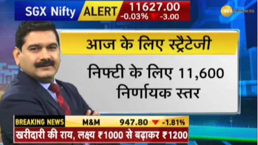 Anil Singhvi's Market Strategy September 4: Pharma positive, Cement, Metals, Aviation, Banks are negative