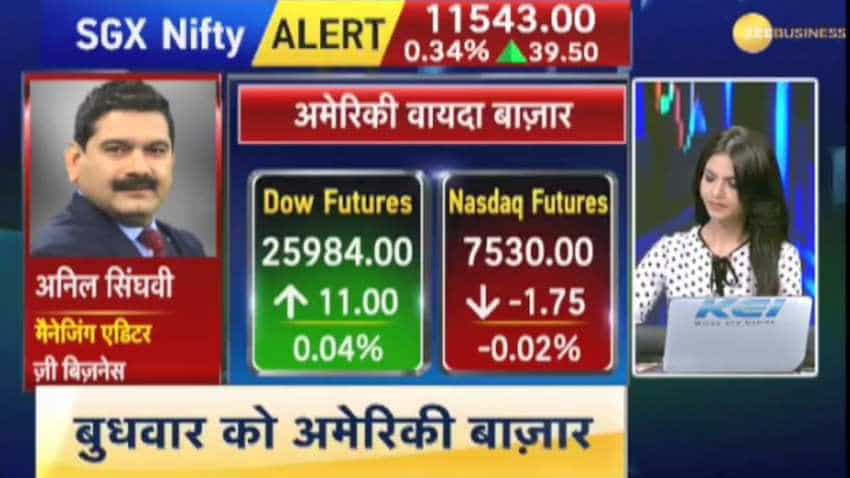 Anil Singhvi's Market Strategy September 6: Cement, Real Estate, Infra, Consumption are positive